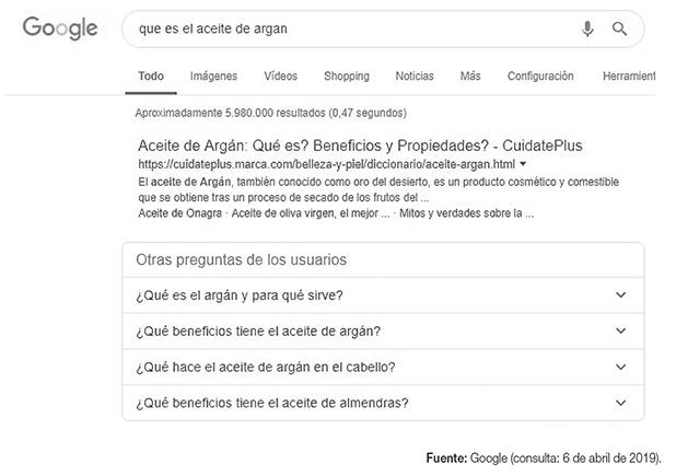 Ejemplo de caja de respuestas y People also ask en Google